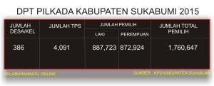 DPT Pilkada Kab. Sukabumi 2015