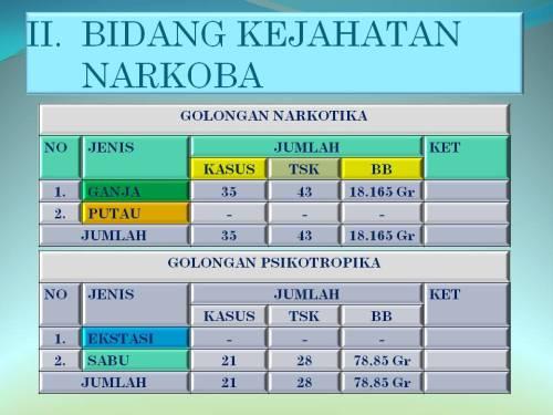 Sumber : Polres Sukabumi (Bag.Ops/Humas)